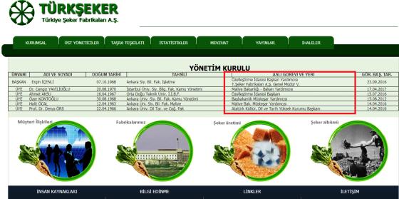 türkşeker yönetim kurulu.png